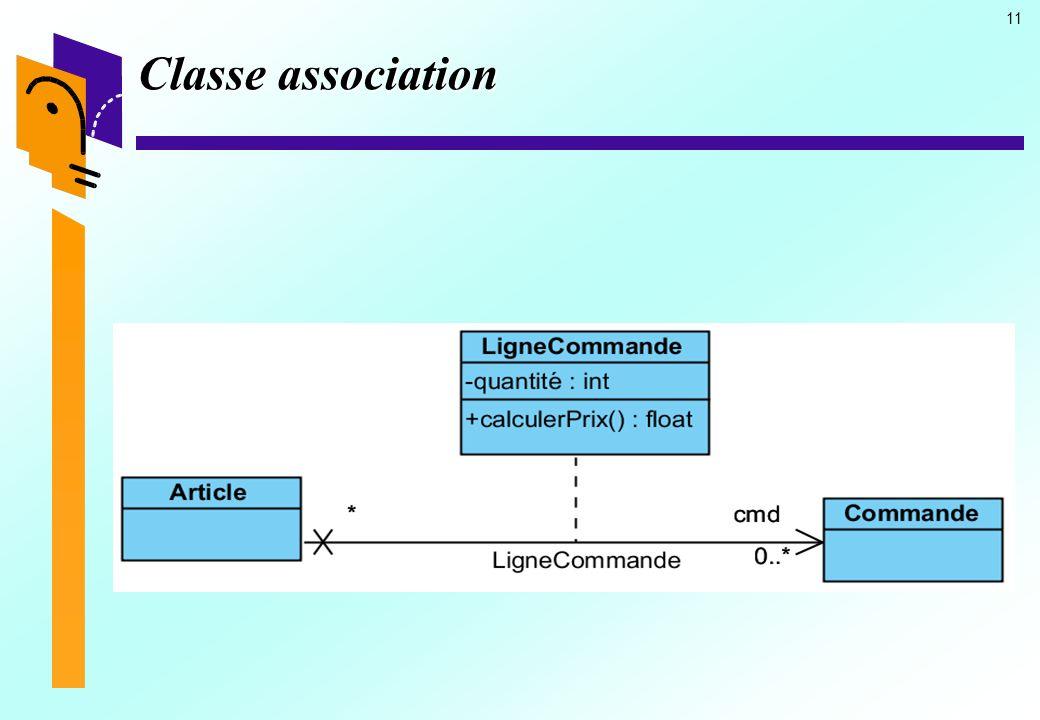 11 Classe association