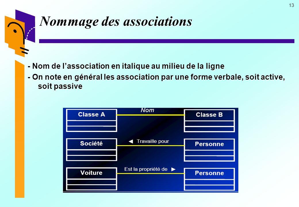 13 Nommage des associations - Nom de lassociation en italique au milieu de la ligne - On note en général les association par une forme verbale, soit active, soit passive