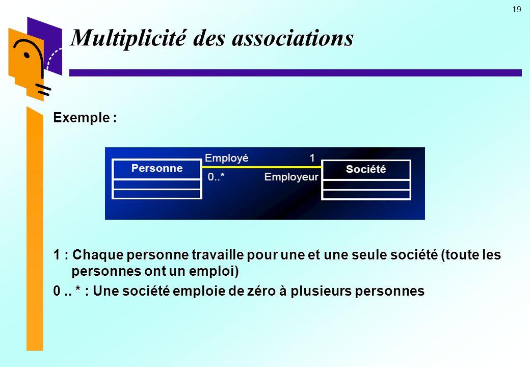 19 Multiplicité des associations Exemple : 1 : Chaque personne travaille pour une et une seule société (toute les personnes ont un emploi) 0..