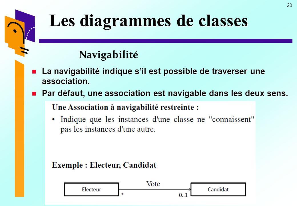 20 Les diagrammes de classes Navigabilité La navigabilité indique sil est possible de traverser une association.