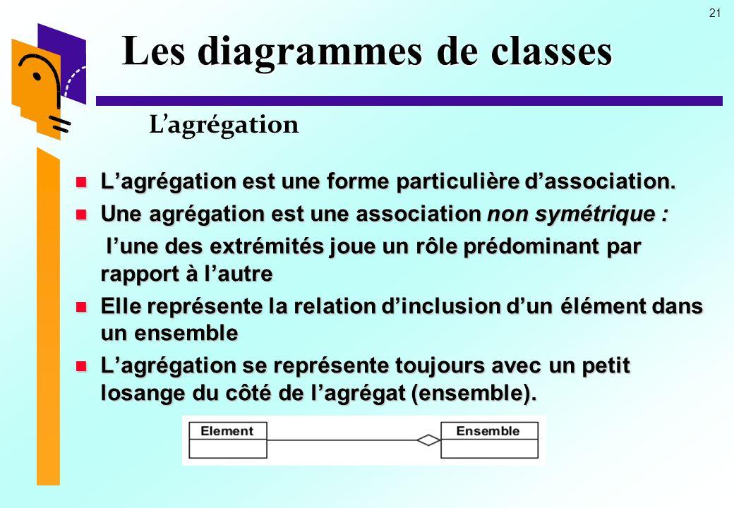 21 Les diagrammes de classes Lagrégation Lagrégation est une forme particulière dassociation.