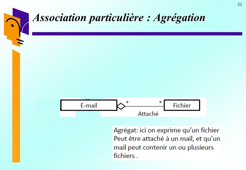 22 Association particulière : Agrégation