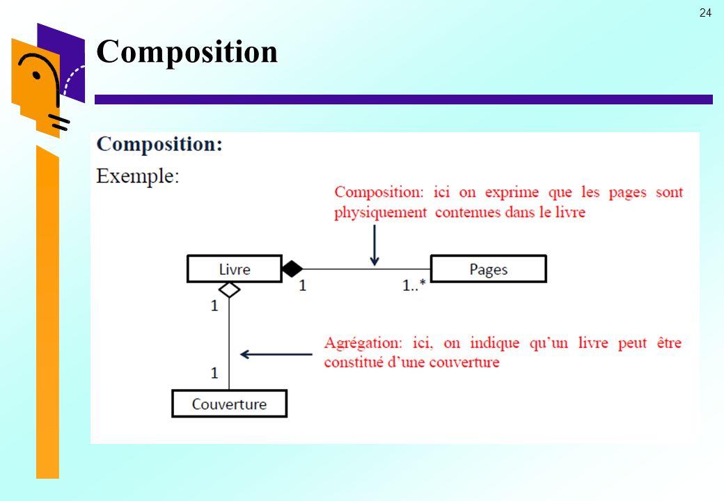 24 Composition