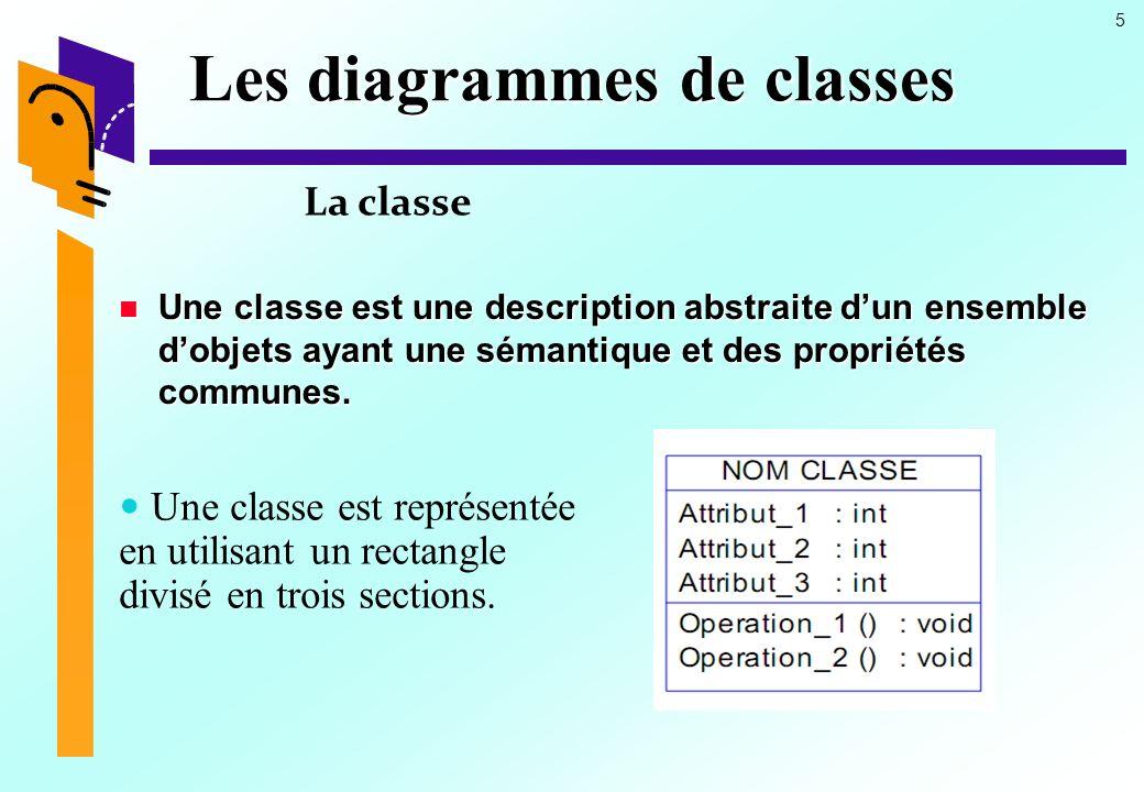 5 Les diagrammes de classes Une classe est une description abstraite dun ensemble dobjets ayant une sémantique et des propriétés communes.