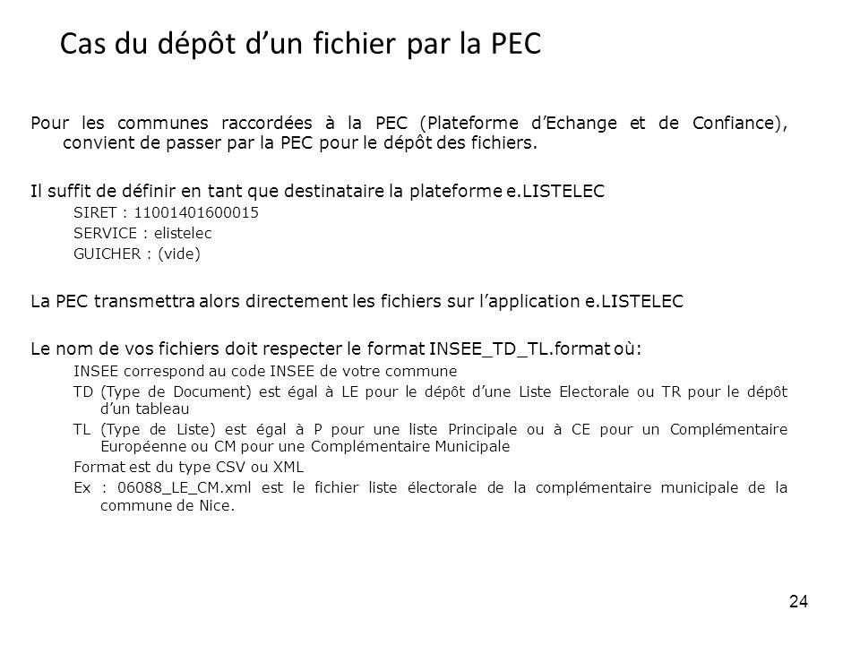 24 Cas du dépôt dun fichier par la PEC Pour les communes raccordées à la PEC (Plateforme dEchange et de Confiance), convient de passer par la PEC pour le dépôt des fichiers.