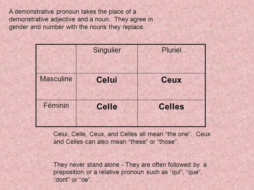 SingulierPluriel Masculine CeluiCeux Féminin CelleCelles Celui, Celle, Ceux, and Celles all mean the one. Ceux and Celles can also mean these or those