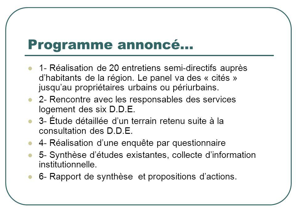 Programme annoncé… 1- Réalisation de 20 entretiens semi-directifs auprès dhabitants de la région. Le panel va des « cités » jusquau propriétaires urba