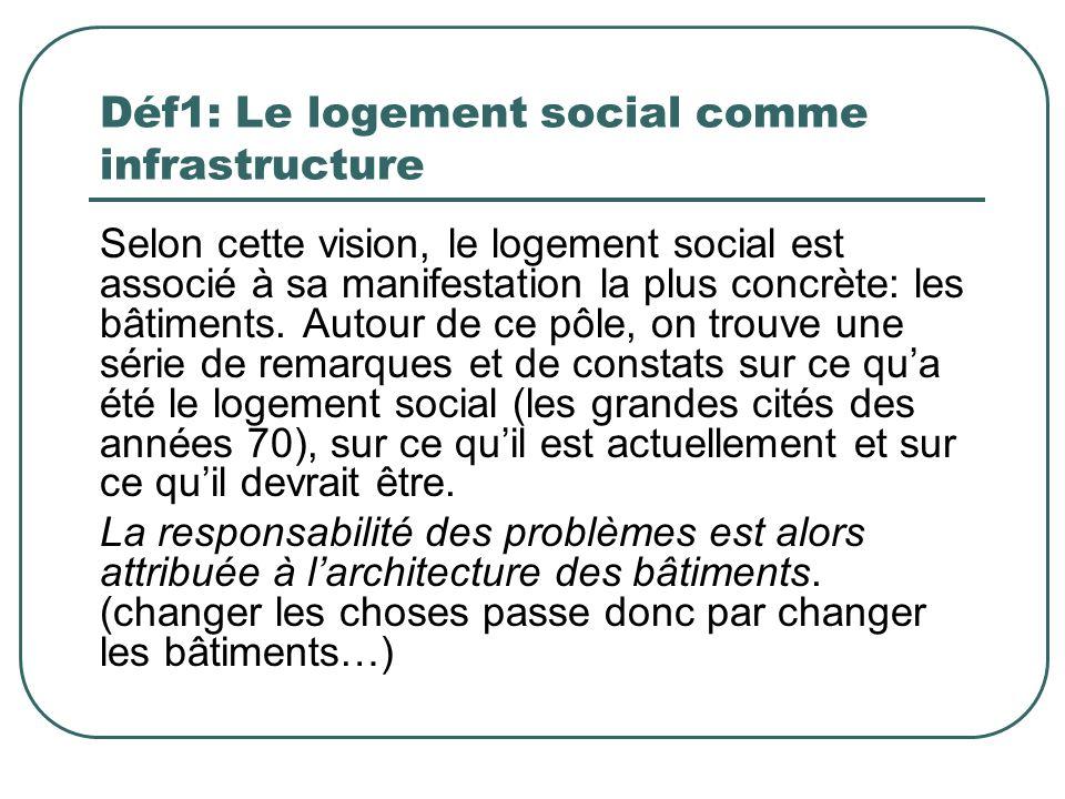Déf1: Le logement social comme infrastructure Selon cette vision, le logement social est associé à sa manifestation la plus concrète: les bâtiments. A