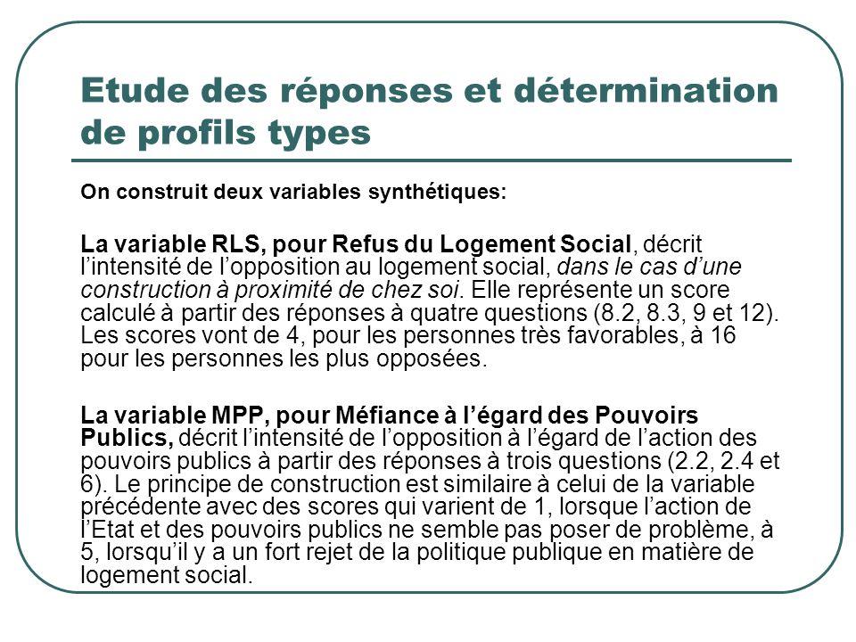 Etude des réponses et détermination de profils types On construit deux variables synthétiques: La variable RLS, pour Refus du Logement Social, décrit