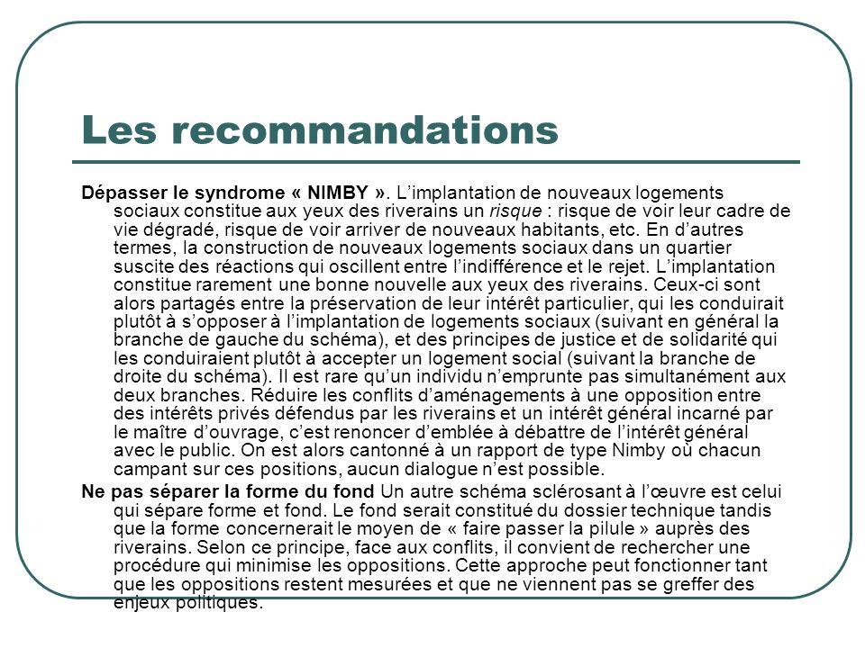 Les recommandations Dépasser le syndrome « NIMBY ». Limplantation de nouveaux logements sociaux constitue aux yeux des riverains un risque : risque de