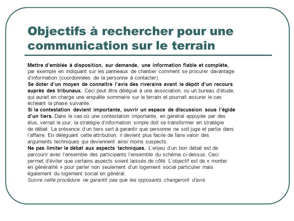 Objectifs à rechercher pour une communication sur le terrain Mettre demblée à disposition, sur demande, une information fiable et complète, par exempl