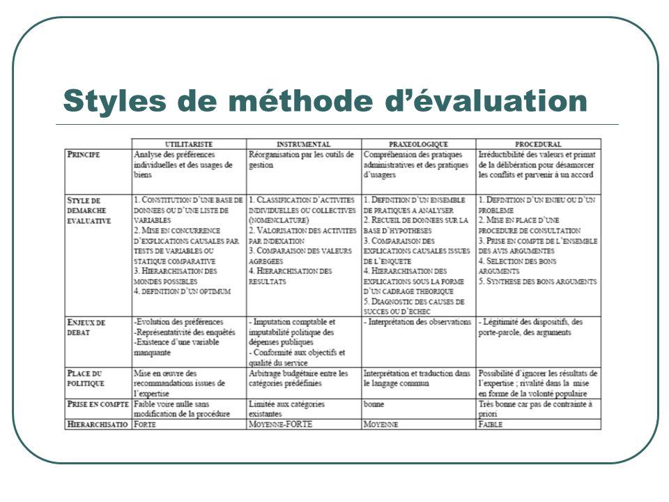 Styles de méthode dévaluation