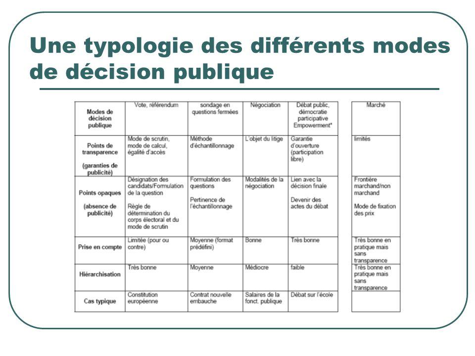 Une typologie des différents modes de décision publique