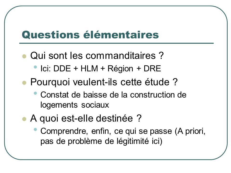 Questions élémentaires Qui sont les commanditaires ? Ici: DDE + HLM + Région + DRE Pourquoi veulent-ils cette étude ? Constat de baisse de la construc