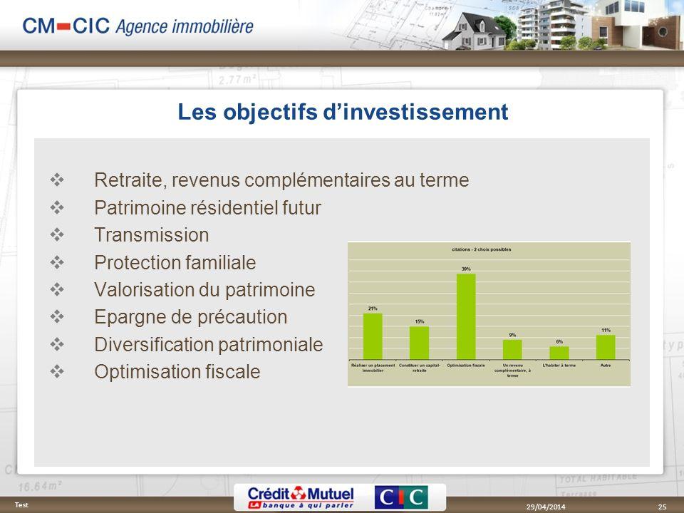 Les objectifs dinvestissement Retraite, revenus complémentaires au terme Patrimoine résidentiel futur Transmission Protection familiale Valorisation d