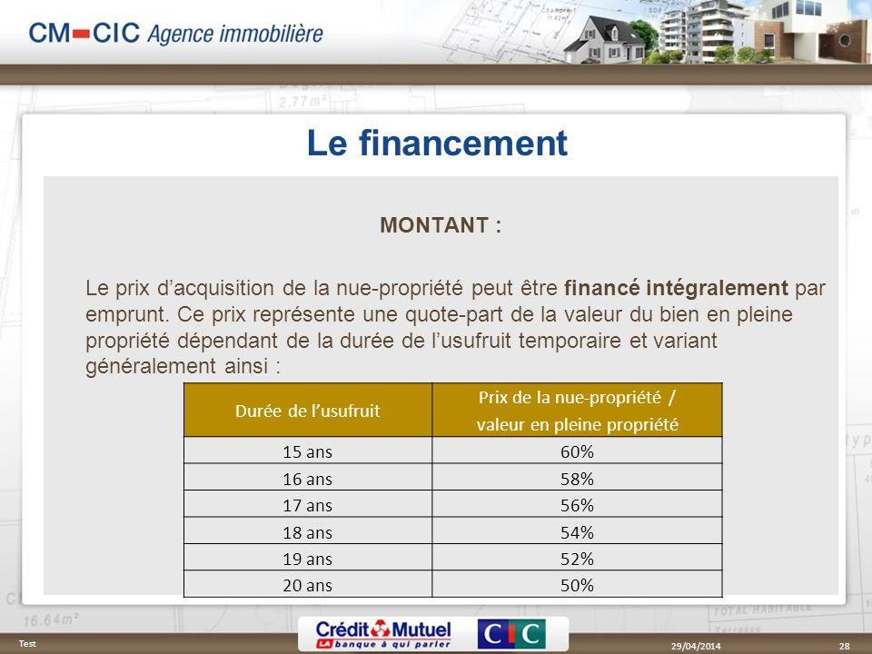 Le financement MONTANT : Le prix dacquisition de la nue-propriété peut être financé intégralement par emprunt. Ce prix représente une quote-part de la