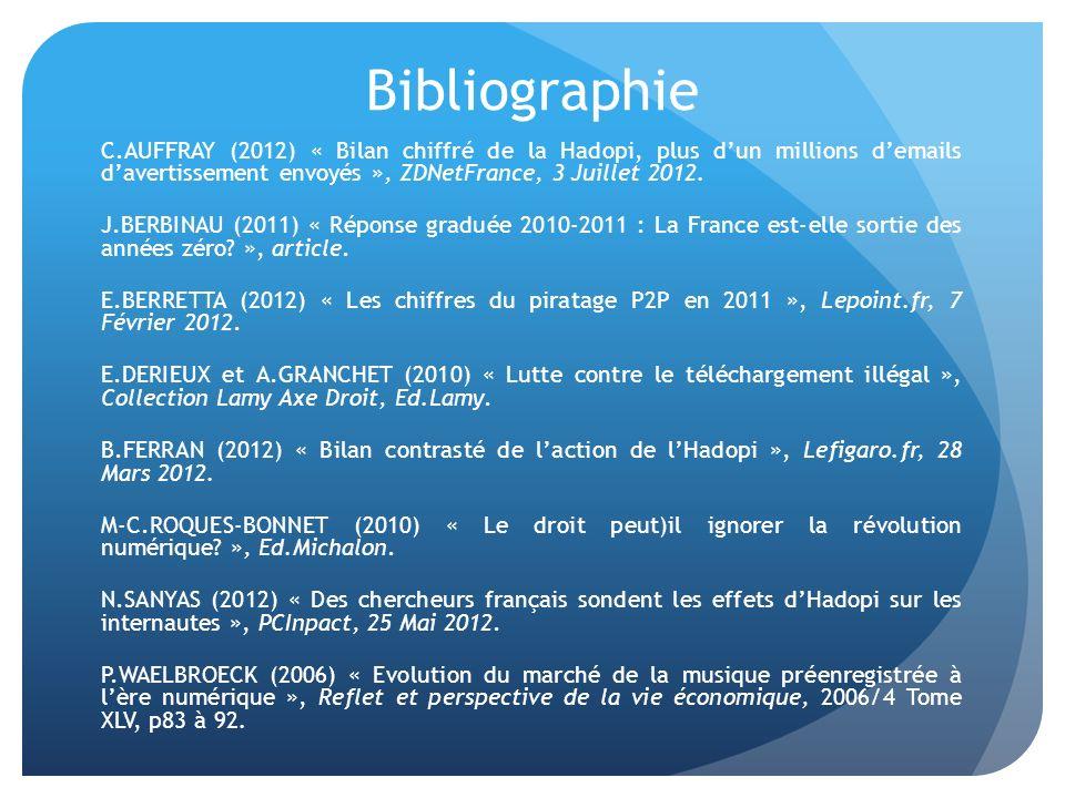 Bibliographie C.AUFFRAY (2012) « Bilan chiffré de la Hadopi, plus dun millions demails davertissement envoyés », ZDNetFrance, 3 Juillet 2012.