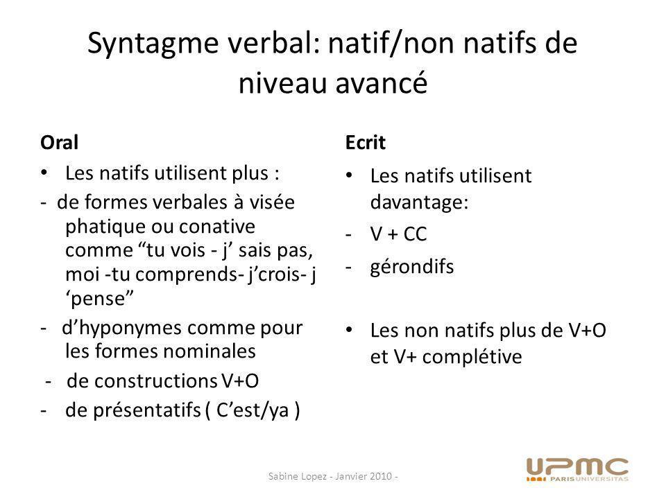 Ecrit: coordination et anaphore Non natifs CLC PortugueseB : Les deux opinions montrent des positions contraires à lutilisation de lénergie nucléaire.