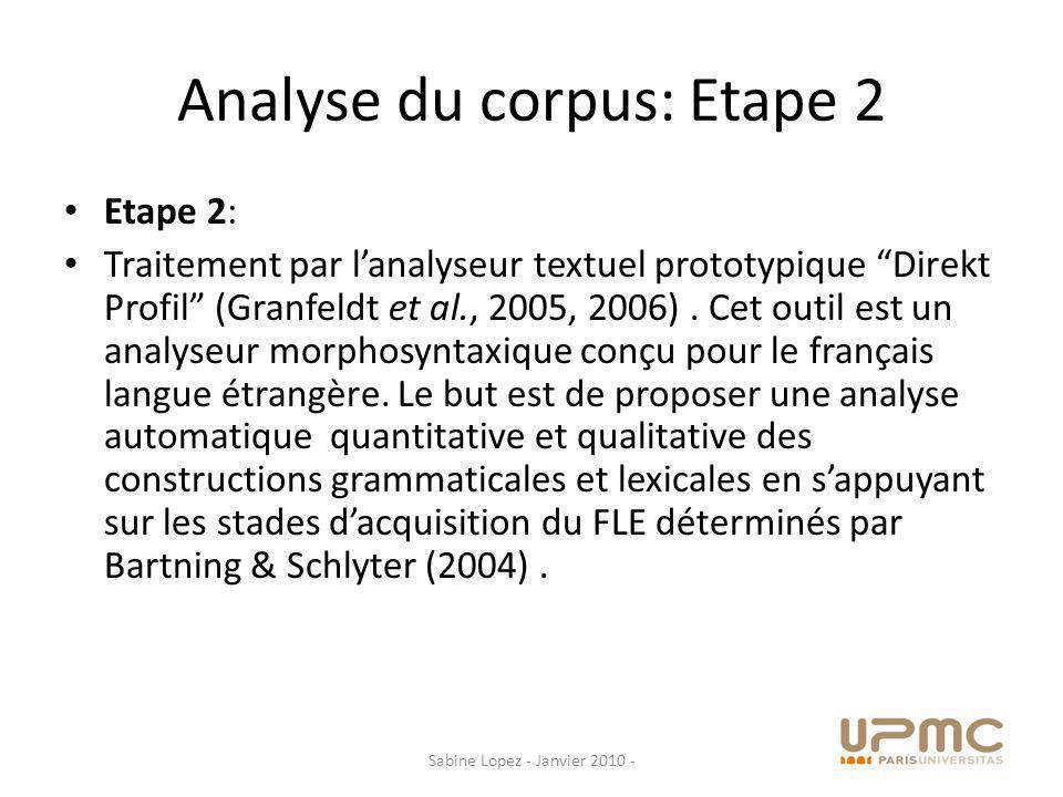 Correspondance des stades dacquisition B&S par Direkt Profil Sabine Lopez - Janvier 2010 -