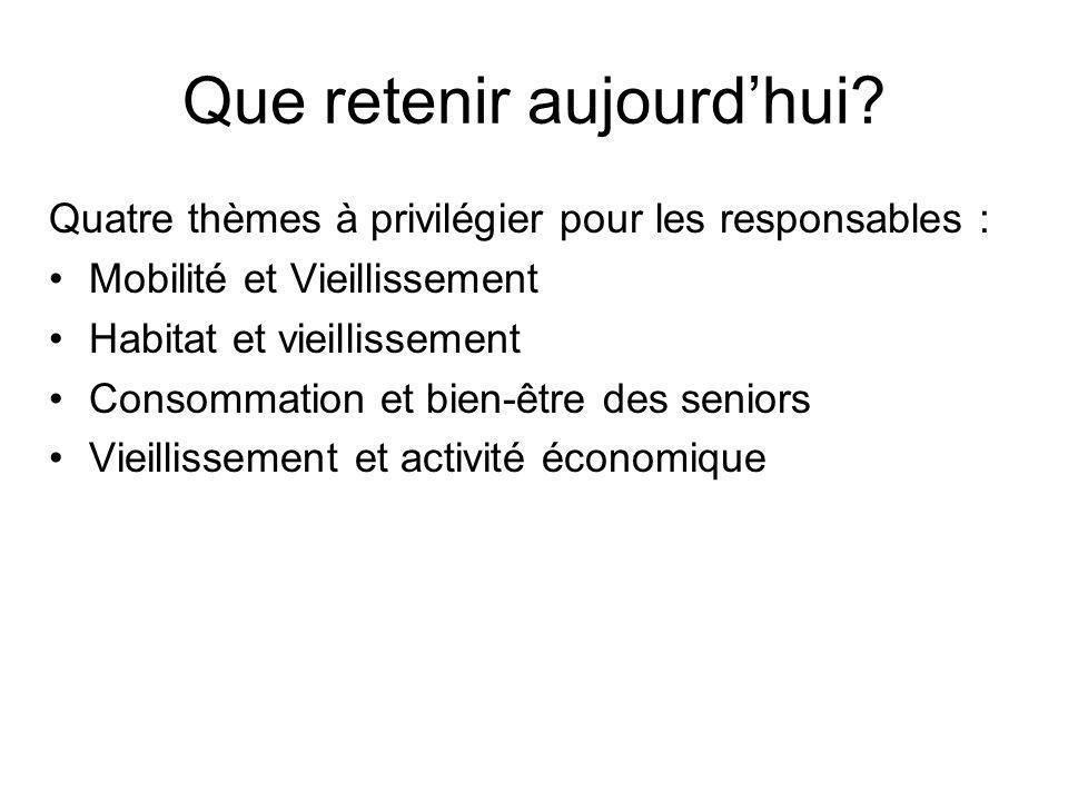 Que retenir aujourdhui? Quatre thèmes à privilégier pour les responsables : Mobilité et Vieillissement Habitat et vieillissement Consommation et bien-
