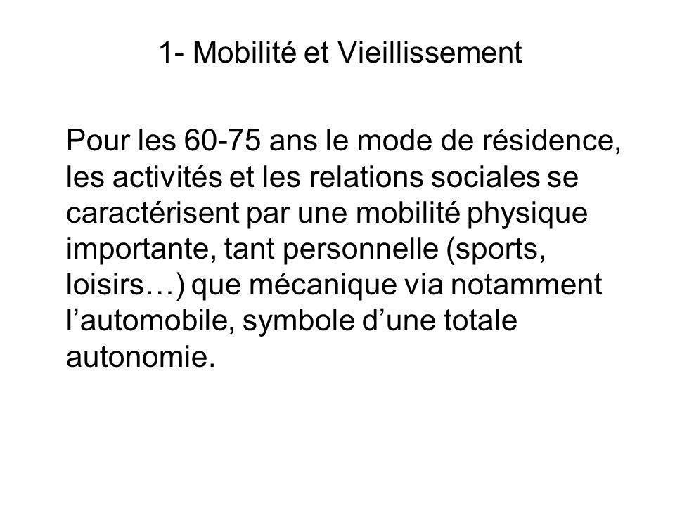1- Mobilité et Vieillissement Pour les 60-75 ans le mode de résidence, les activités et les relations sociales se caractérisent par une mobilité physique importante, tant personnelle (sports, loisirs…) que mécanique via notamment lautomobile, symbole dune totale autonomie.