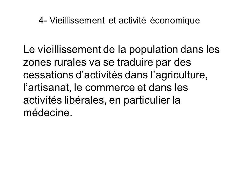 4- Vieillissement et activité économique Le vieillissement de la population dans les zones rurales va se traduire par des cessations dactivités dans lagriculture, lartisanat, le commerce et dans les activités libérales, en particulier la médecine.