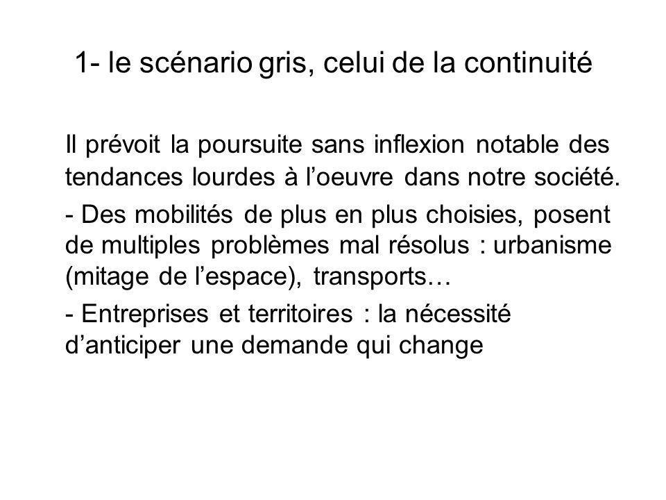 1- le scénario gris, celui de la continuité Il prévoit la poursuite sans inflexion notable des tendances lourdes à loeuvre dans notre société. - Des m