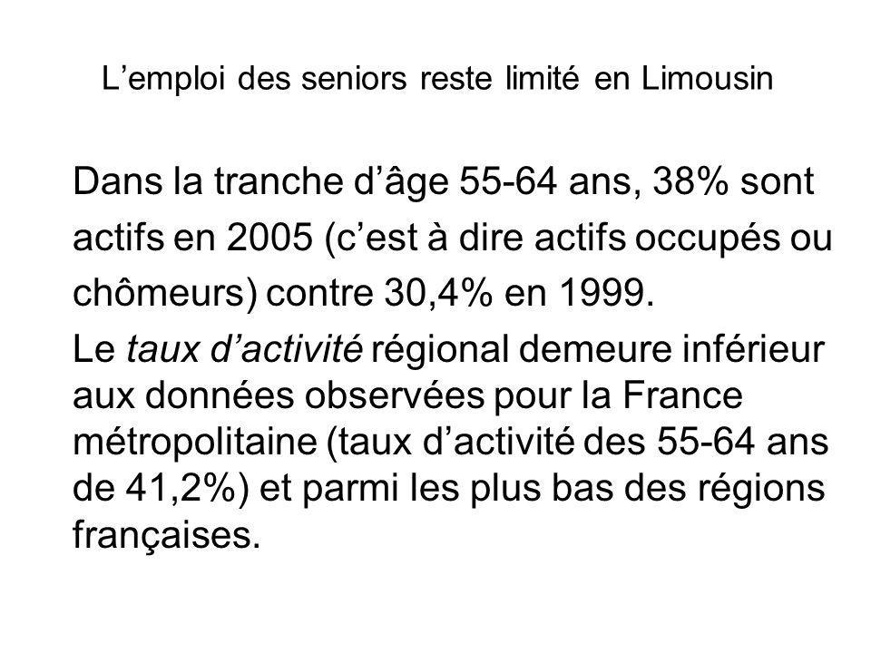 Lemploi des seniors reste limité en Limousin Dans la tranche dâge 55-64 ans, 38% sont actifs en 2005 (cest à dire actifs occupés ou chômeurs) contre 30,4% en 1999.