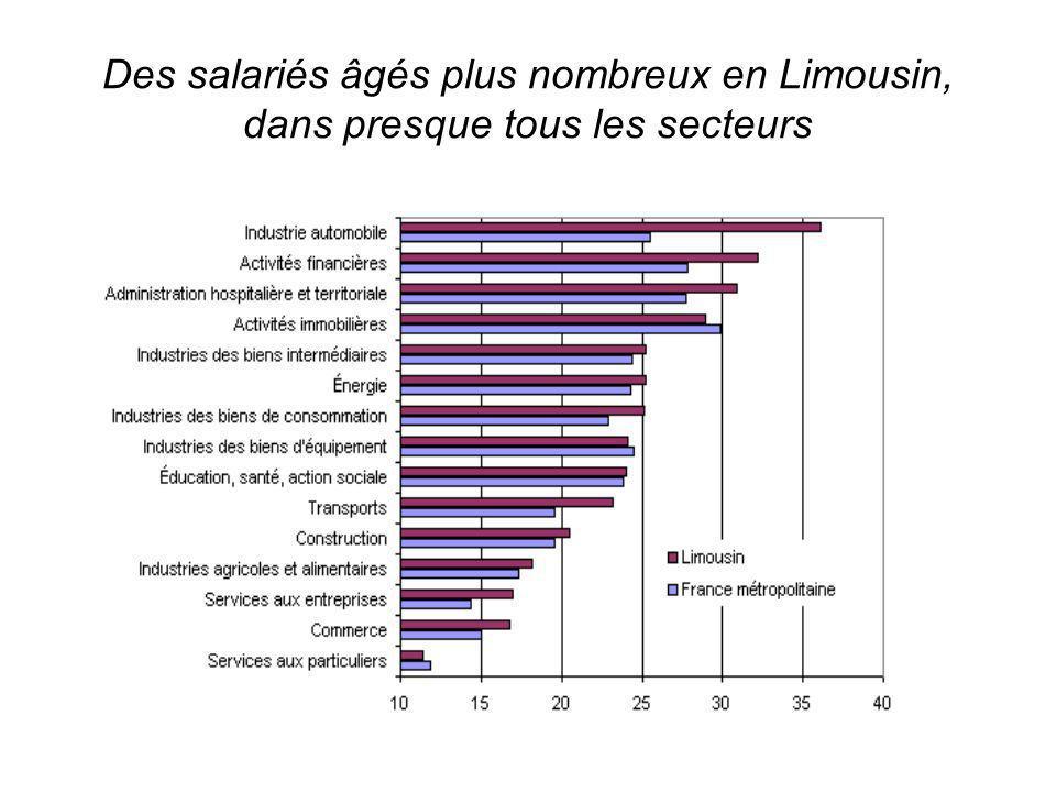 Des salariés âgés plus nombreux en Limousin, dans presque tous les secteurs