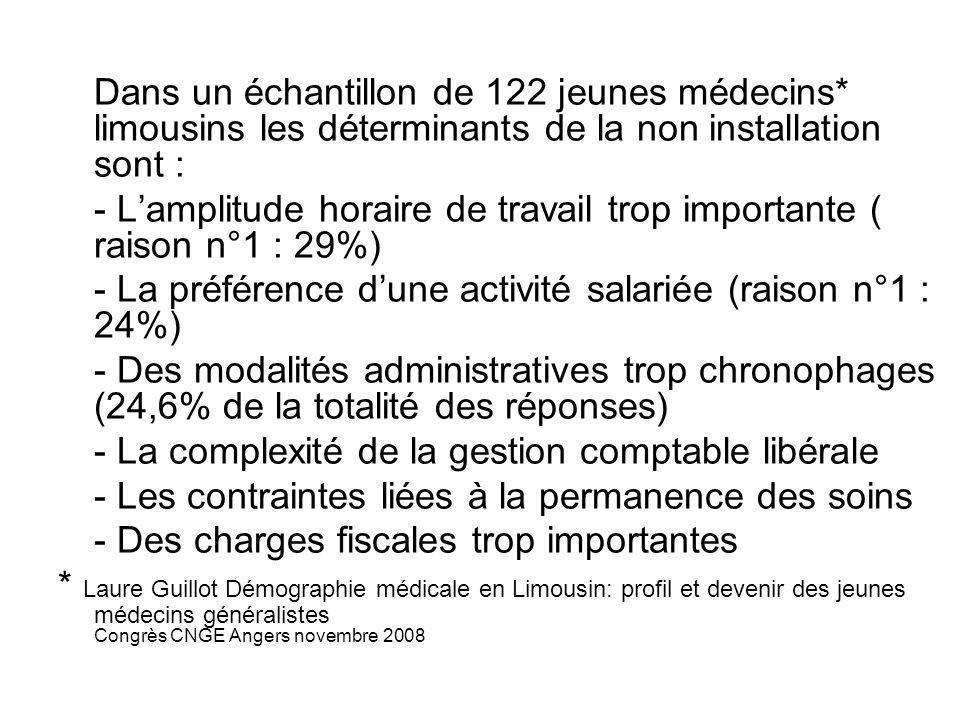 Dans un échantillon de 122 jeunes médecins* limousins les déterminants de la non installation sont : - Lamplitude horaire de travail trop importante (