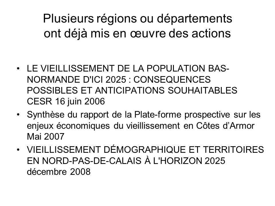 Plusieurs régions ou départements ont déjà mis en œuvre des actions LE VIEILLISSEMENT DE LA POPULATION BAS- NORMANDE D ICI 2025 : CONSEQUENCES POSSIBLES ET ANTICIPATIONS SOUHAITABLES CESR 16 juin 2006 Synthèse du rapport de la Plate-forme prospective sur les enjeux économiques du vieillissement en Côtes dArmor Mai 2007 VIEILLISSEMENT DÉMOGRAPHIQUE ET TERRITOIRES EN NORD-PAS-DE-CALAIS À L HORIZON 2025 décembre 2008