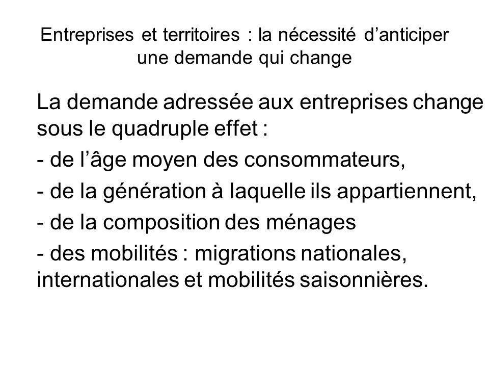 Entreprises et territoires : la nécessité danticiper une demande qui change La demande adressée aux entreprises change sous le quadruple effet : - de