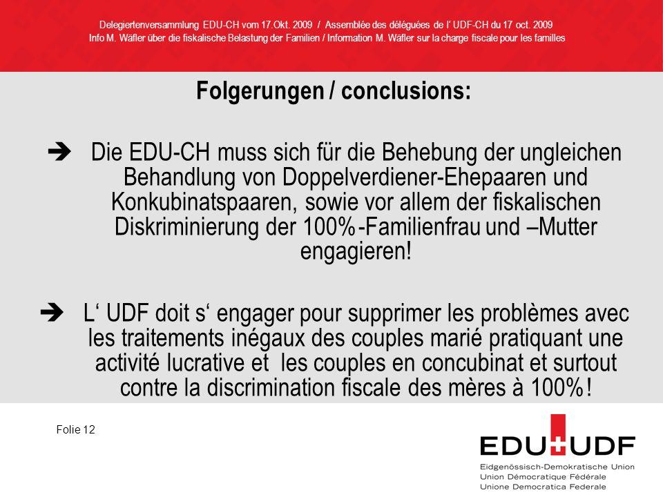 Delegiertenversammlung EDU-CH vom 17.Okt. 2009 / Assemblée des déléguées de l UDF-CH du 17 oct.