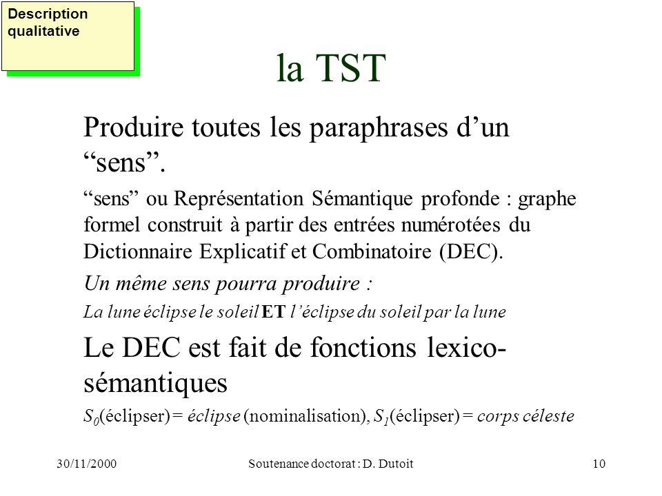30/11/2000Soutenance doctorat : D. Dutoit10 la TST Produire toutes les paraphrases dun sens. sens ou Représentation Sémantique profonde : graphe forme