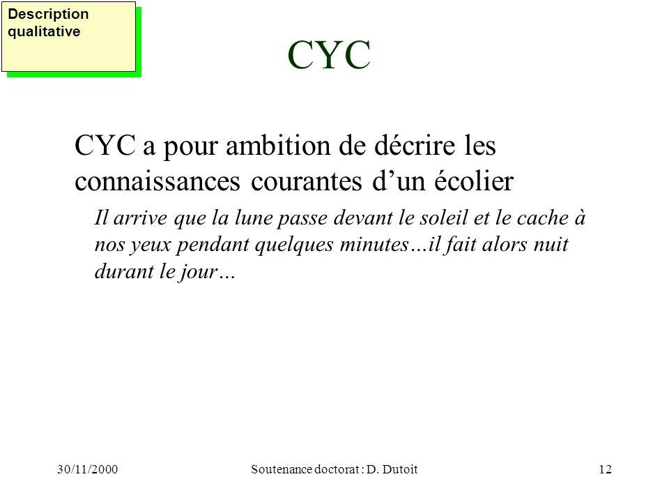30/11/2000Soutenance doctorat : D. Dutoit12 CYC CYC a pour ambition de décrire les connaissances courantes dun écolier Il arrive que la lune passe dev