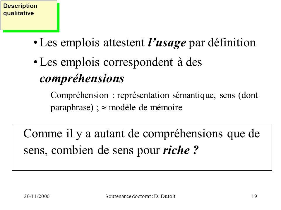 30/11/2000Soutenance doctorat : D. Dutoit19 Les emplois attestent lusage par définition Les emplois correspondent à des compréhensions Compréhension :