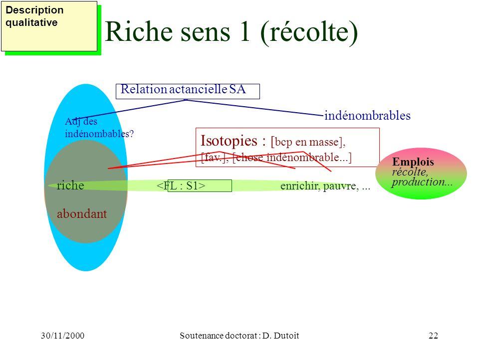 30/11/2000Soutenance doctorat : D. Dutoit22 Relation actancielle SA Isotopies : [ bcp en masse], [fav.], [chose indénombrable...] Riche sens 1 (récolt