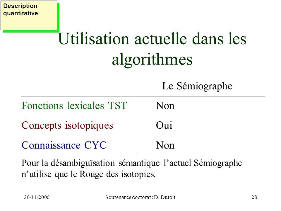 30/11/2000Soutenance doctorat : D. Dutoit28 Utilisation actuelle dans les algorithmes Description quantitative Le Sémiographe Fonctions lexicales TSTN