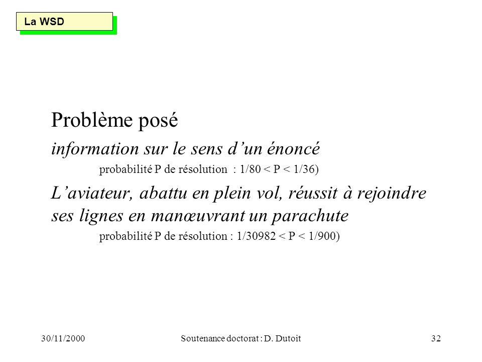 30/11/2000Soutenance doctorat : D. Dutoit32 Problème posé information sur le sens dun énoncé probabilité P de résolution : 1/80 < P < 1/36) Laviateur,