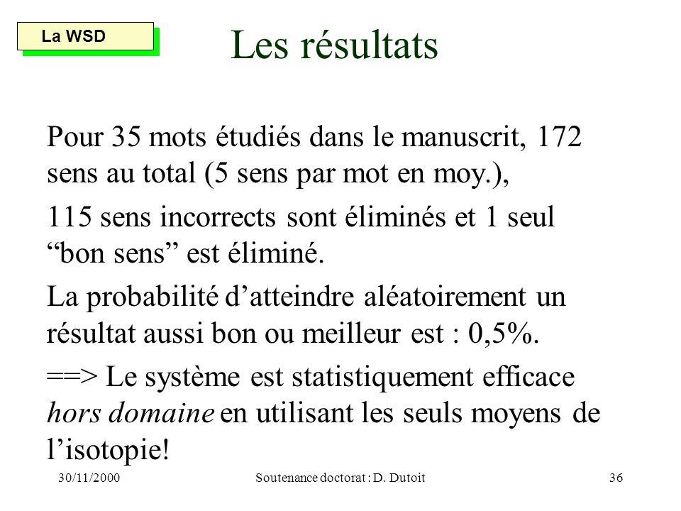 30/11/2000Soutenance doctorat : D. Dutoit36 Les résultats Pour 35 mots étudiés dans le manuscrit, 172 sens au total (5 sens par mot en moy.), 115 sens
