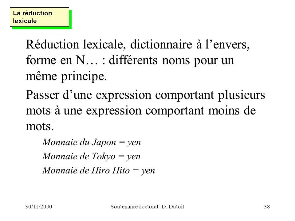 30/11/2000Soutenance doctorat : D. Dutoit38 Réduction lexicale, dictionnaire à lenvers, forme en N… : différents noms pour un même principe. Passer du