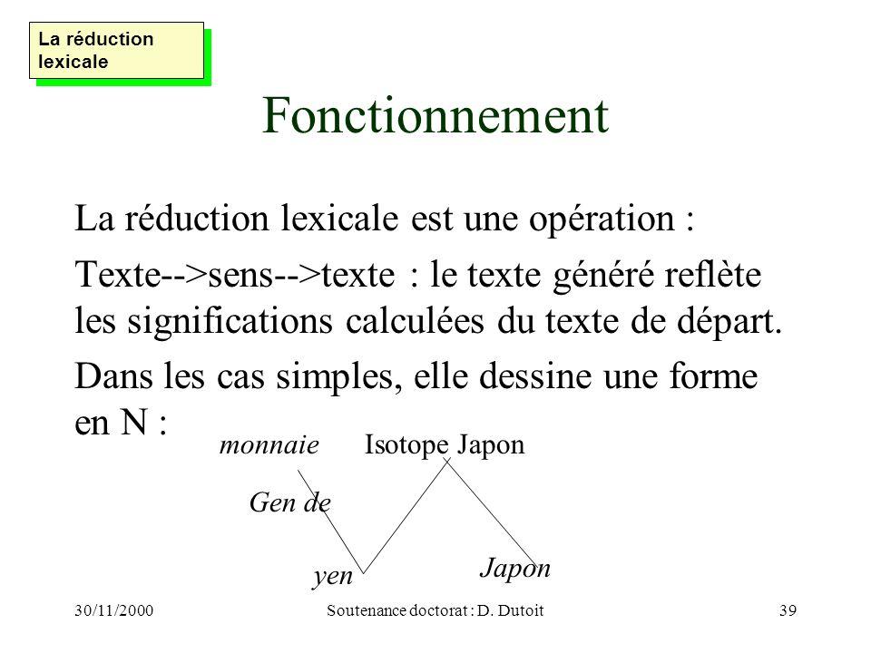 30/11/2000Soutenance doctorat : D. Dutoit39 Fonctionnement La réduction lexicale est une opération : Texte-->sens-->texte : le texte généré reflète le