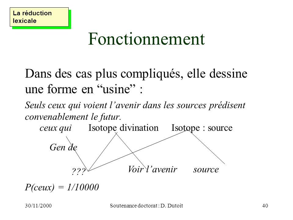 30/11/2000Soutenance doctorat : D. Dutoit40 Fonctionnement Dans des cas plus compliqués, elle dessine une forme en usine : Seuls ceux qui voient laven