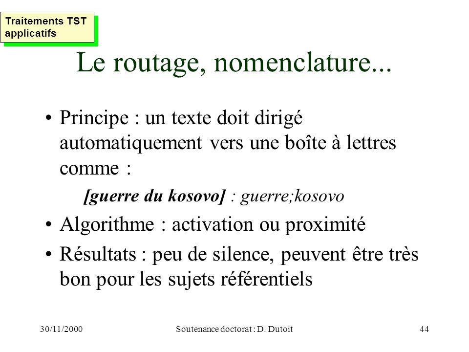 30/11/2000Soutenance doctorat : D. Dutoit44 Le routage, nomenclature... Principe : un texte doit dirigé automatiquement vers une boîte à lettres comme