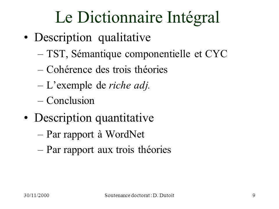 30/11/2000Soutenance doctorat : D. Dutoit9 Le Dictionnaire Intégral Description qualitative –TST, Sémantique componentielle et CYC –Cohérence des troi