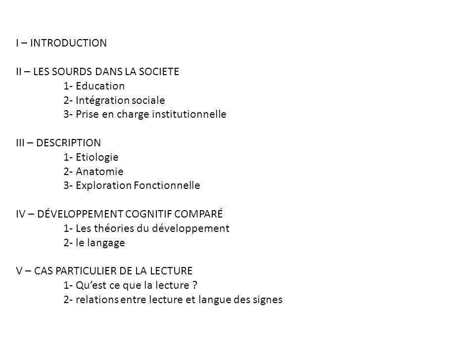 Surdité & langage : Problèmes spécifiques rencontrés par lenfant sourd M1 - UE16 – Handicap et situations de handicap Laurent Sparrow ureca.recherche.
