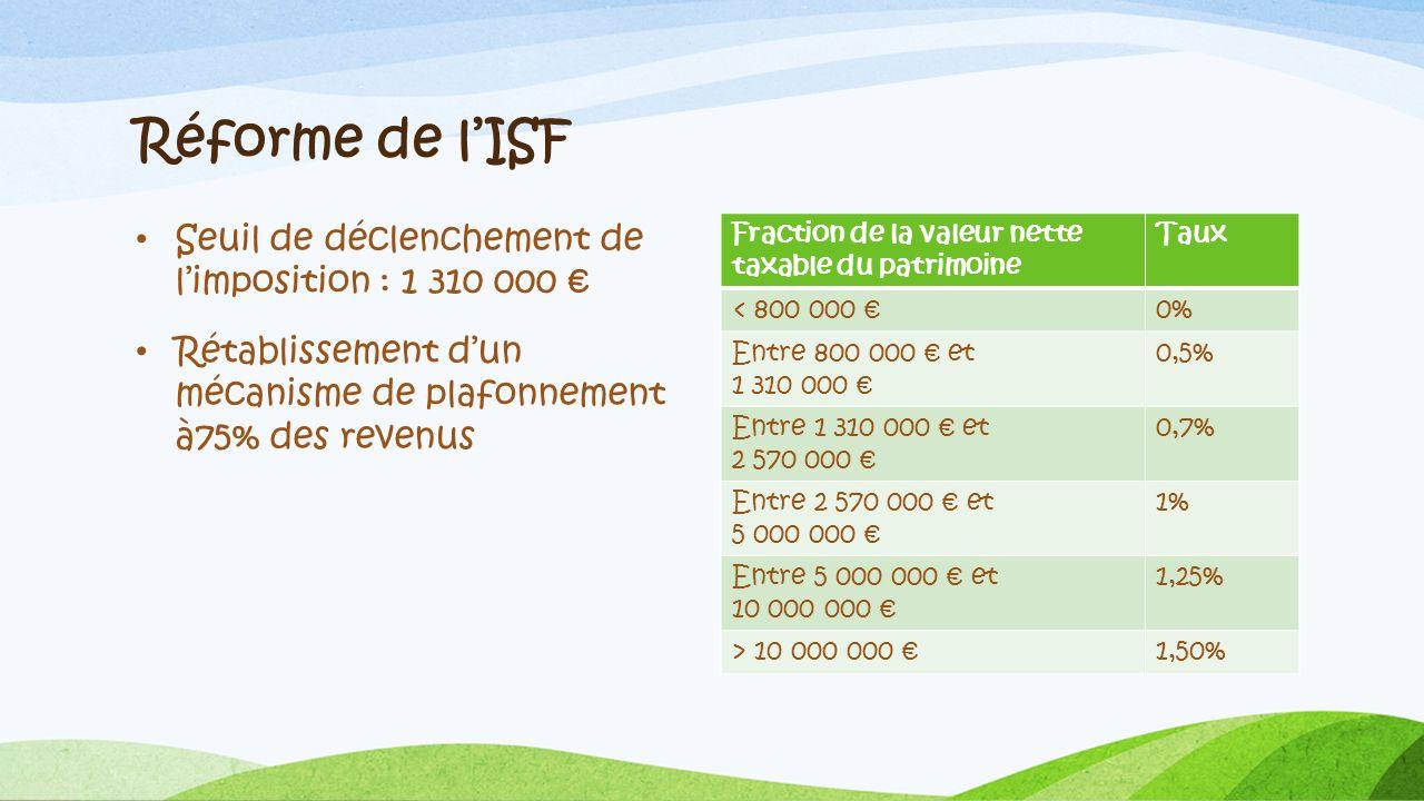 Réforme de lISF Seuil de déclenchement de limposition : 1 310 000 Rétablissement dun mécanisme de plafonnement à75% des revenus Fraction de la valeur