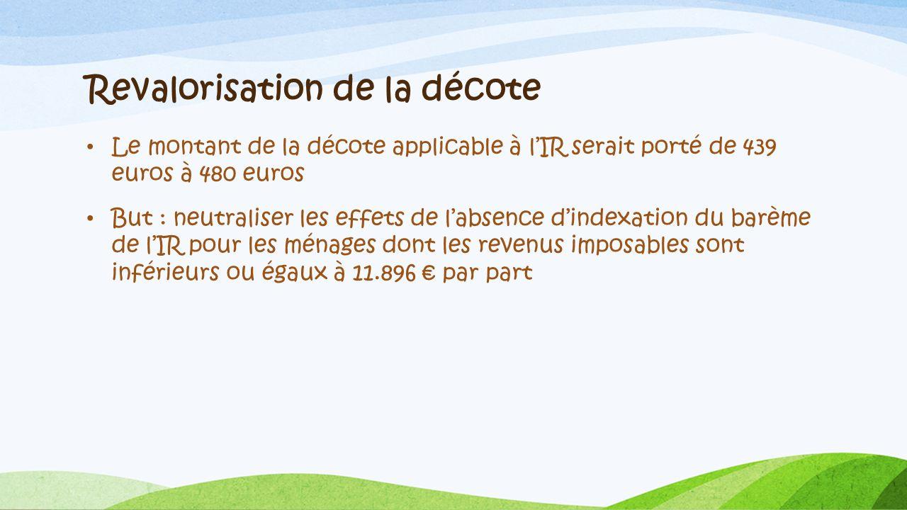 Revalorisation de la décote Le montant de la décote applicable à lIR serait porté de 439 euros à 480 euros But : neutraliser les effets de labsence di