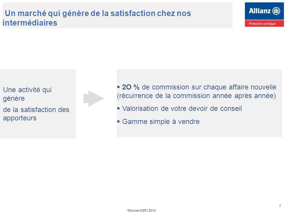 8 Préoccupations des français La santé La Protection Juridique : Pourquoi .