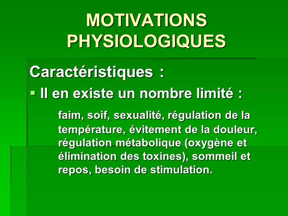MOTIVATIONS PHYSIOLOGIQUES Caractéristiques : Il en existe un nombre limité : Il en existe un nombre limité : faim, soif, sexualité, régulation de la